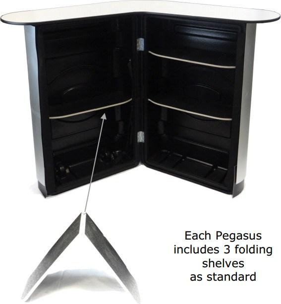 pegasus-internals